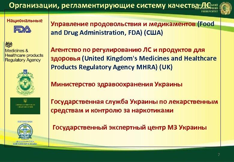 Организации, регламентирующие систему качества ЛС Национальные Управление продовольствия и медикаментов (Food and Drug Administration,