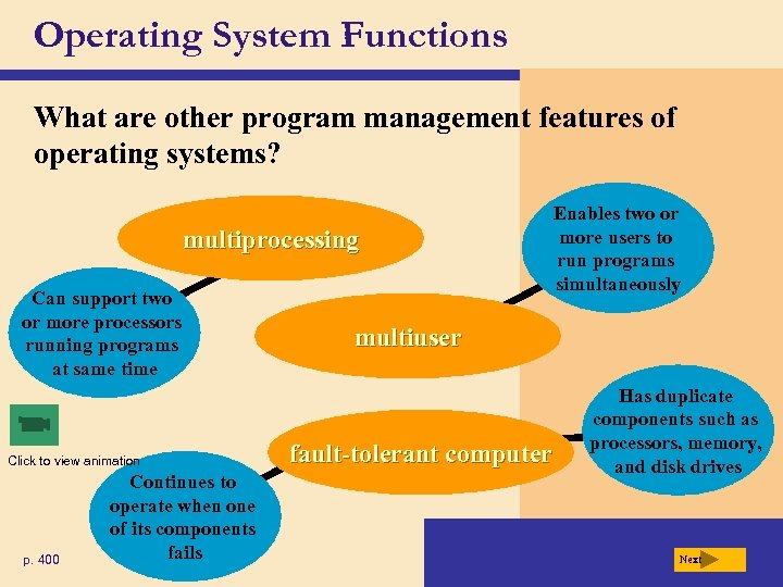 Operating System Functions What are other program management features of operating systems? multiprocessing Can
