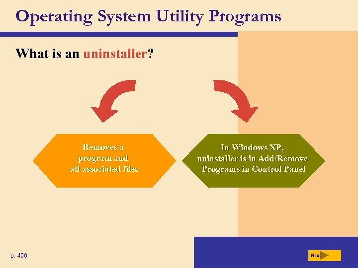 Operating System Utility Programs What is an uninstaller? Removes a program and all associated