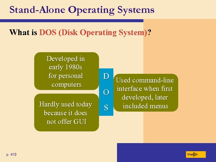Stand-Alone Operating Systems What is DOS (Disk Operating System)? Developed in early 1980 s