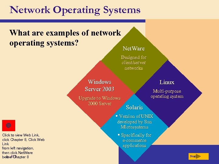 Network Operating Systems What are examples of network operating systems? Net. Ware Designed for