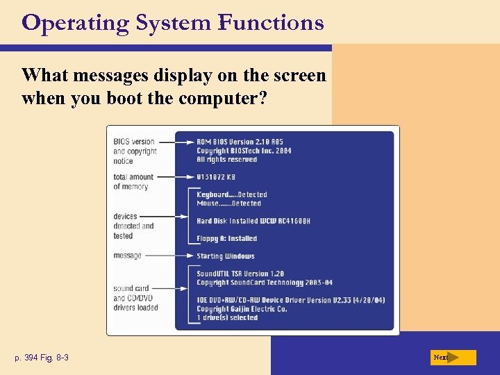 Operating System Functions What messages display on the screen when you boot the computer?