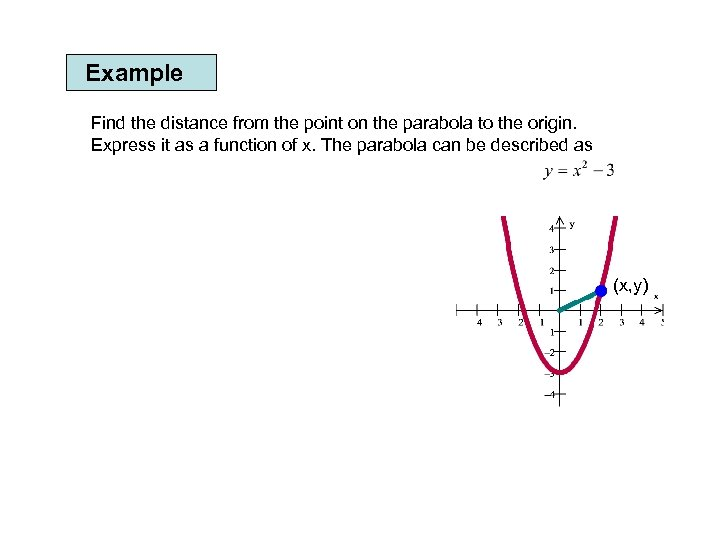 Example Find the distance from the point on the parabola to the origin. Express