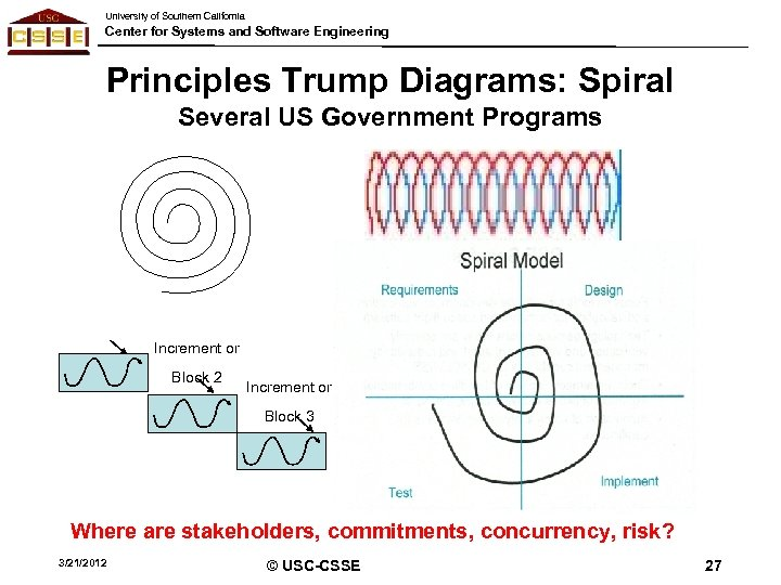 University of Southern California Center for Systems and Software Engineering Principles Trump Diagrams: Spiral