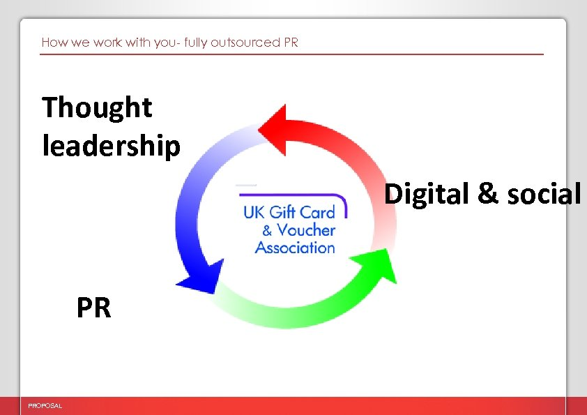 How we work with you- fully outsourced PR Thought leadership Digital & social PR