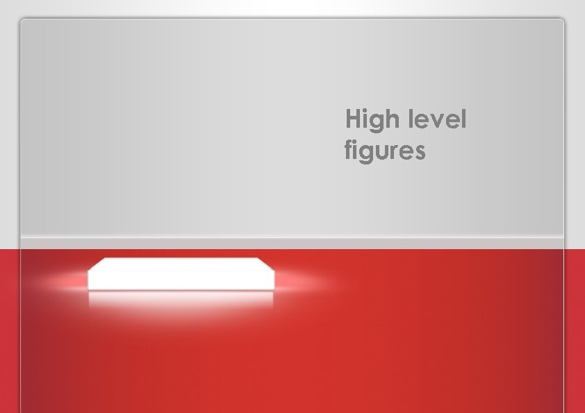 High level figures PROPOSAL