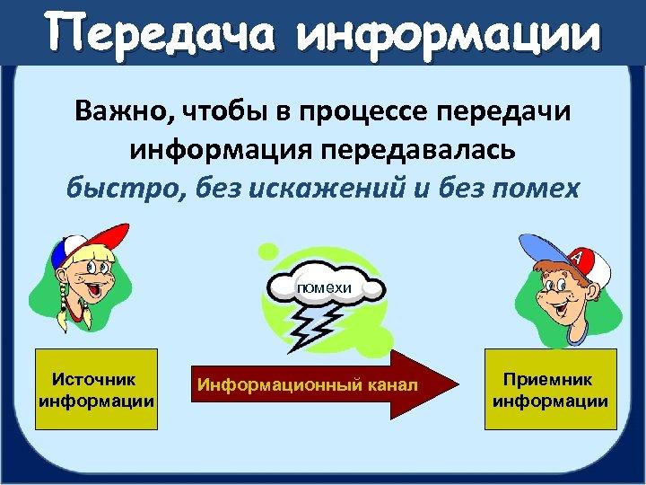 Передача информации Важно, чтобы в процессе передачи информация передавалась быстро, без искажений и без