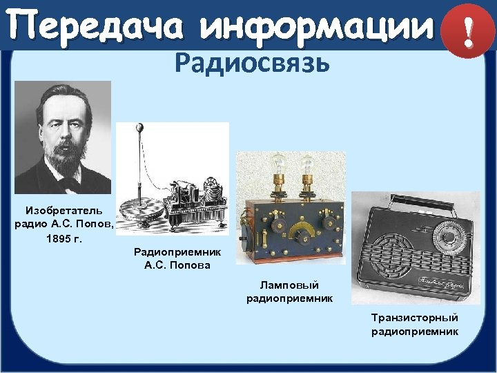 Передача информации ! Радиосвязь Изобретатель радио А. С. Попов, 1895 г. Радиоприемник А. С.