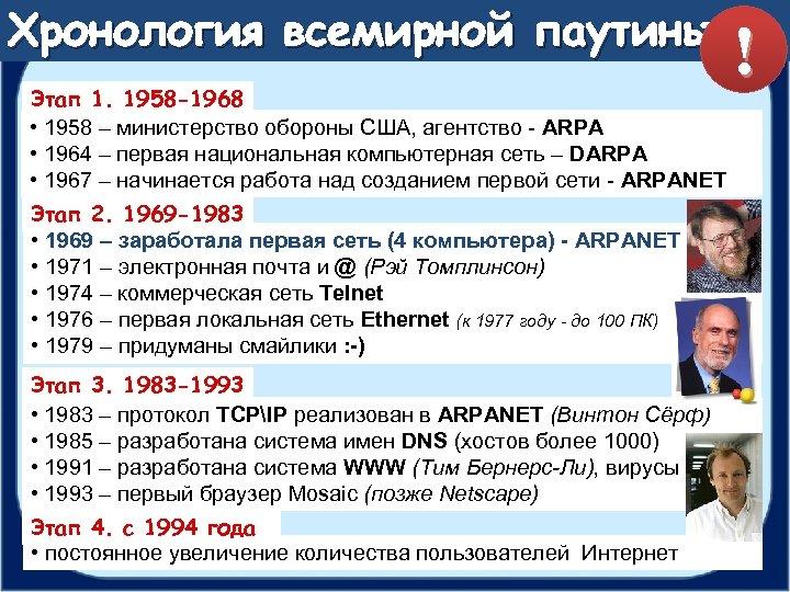 Хронология всемирной паутины Этап 1. 1958 -1968 • 1958 – министерство обороны США, агентство