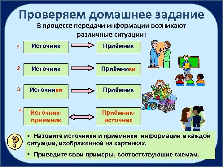 Проверяем домашнее задание В процессе передачи информации возникают различные ситуации: 1. Источник Приёмник 2.