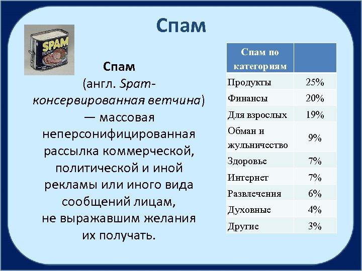 Спам (англ. Spamконсервированная ветчина) — массовая неперсонифицированная рассылка коммерческой, политической и иной рекламы или