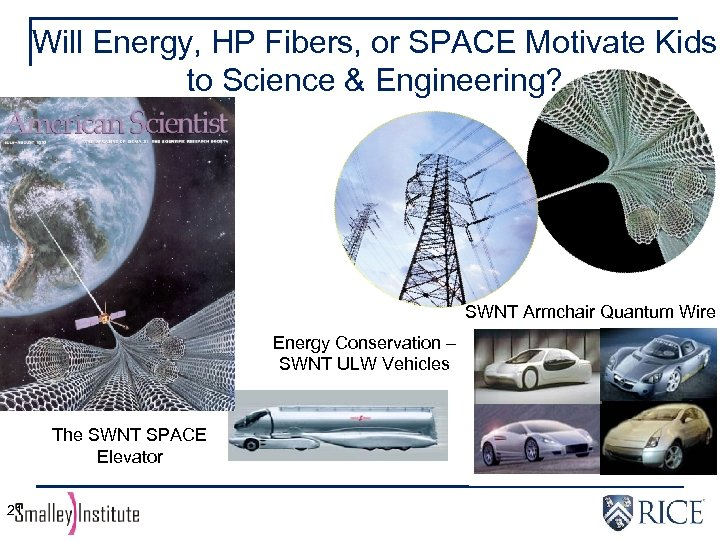 Will Energy, HP Fibers, or SPACE Motivate Kids to Science & Engineering? SWNT Armchair
