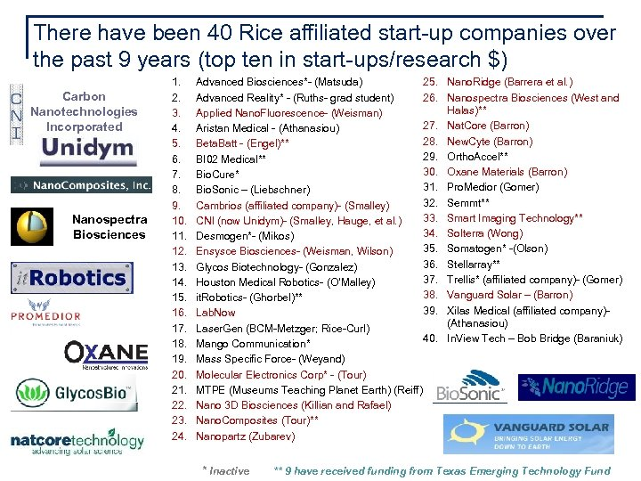 There have been 40 Rice affiliated start-up companies over the past 9 years (top