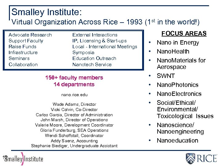 Smalley Institute: Virtual Organization Across Rice – 1993 (1 st in the world!) Advocate
