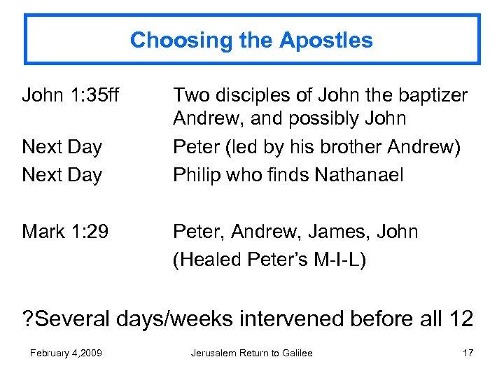 Choosing the Apostles John 1: 35 ff Next Day Mark 1: 29 Two disciples