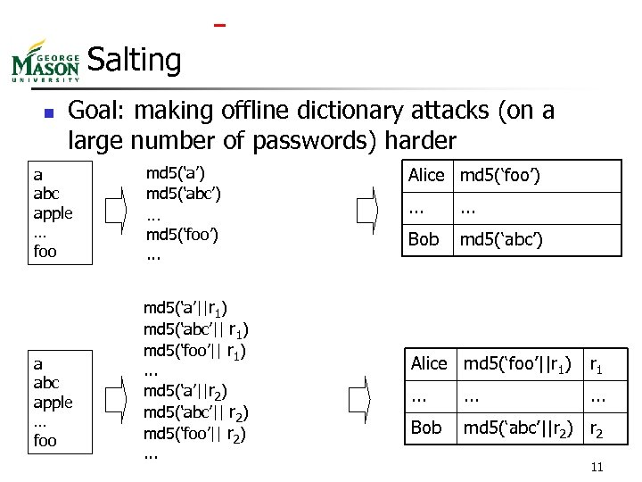 Salting n Goal: making offline dictionary attacks (on a large number of passwords)