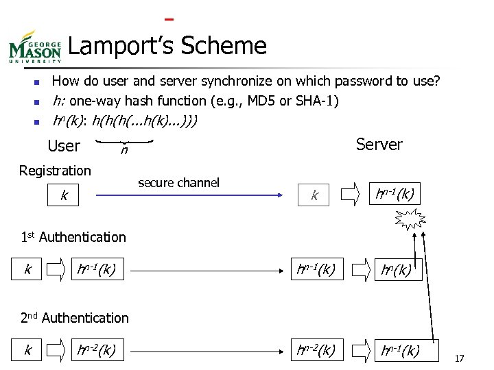 Lamport's Scheme n n n How do user and server synchronize on which