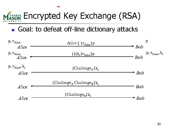 Encrypted Key Exchange (RSA) n Goal: to defeat off-line dictionary attacks p, e.