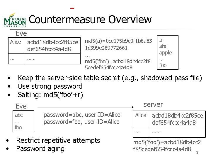 Countermeasure Overview Eve Alice acbd 18 db 4 cc 2 f 85 ce