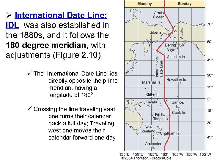 Ø International Date Line: IDL was also established in the 1880 s, and it