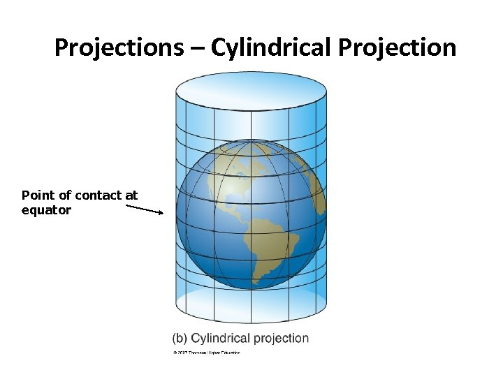 Projections – Cylindrical Projection Point of contact at equator
