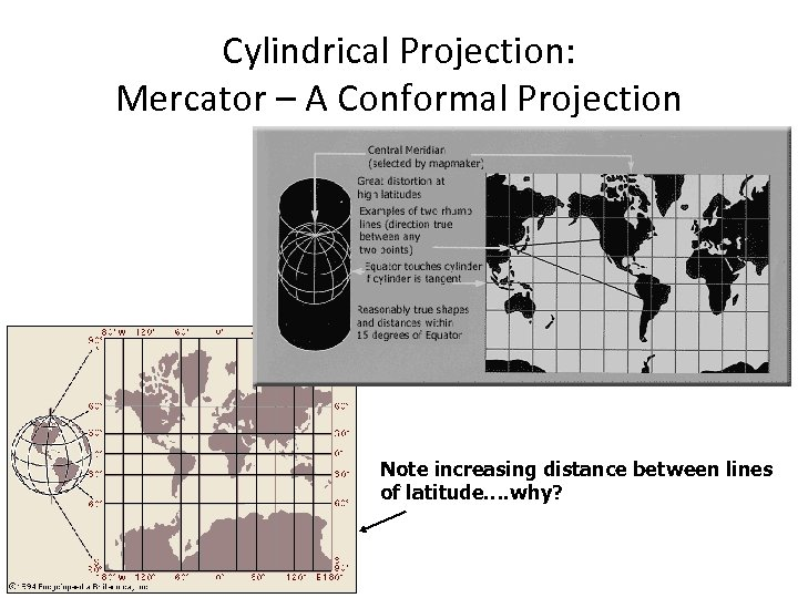 Cylindrical Projection: Mercator – A Conformal Projection Note increasing distance between lines of latitude….