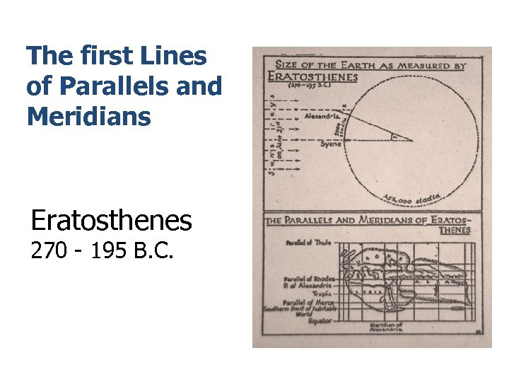 The first Lines of Parallels and Meridians Eratosthenes 270 - 195 B. C.