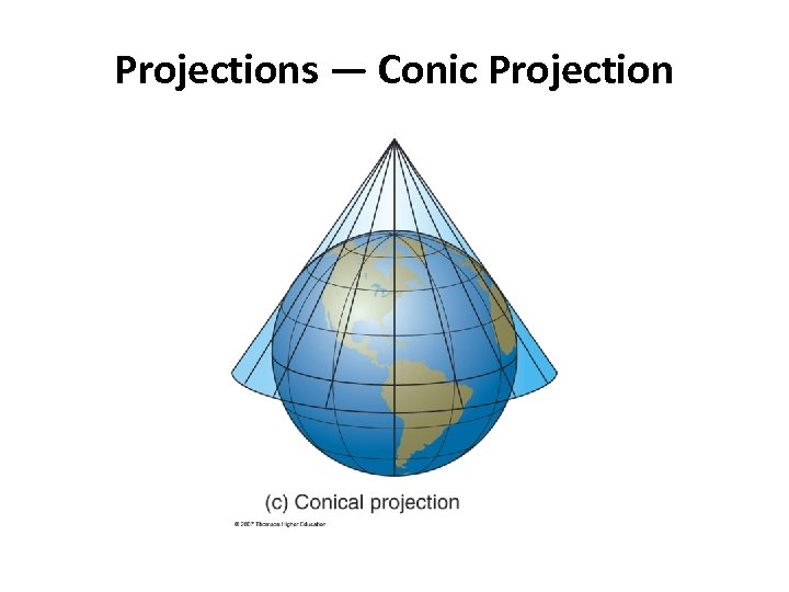 Projections — Conic Projection