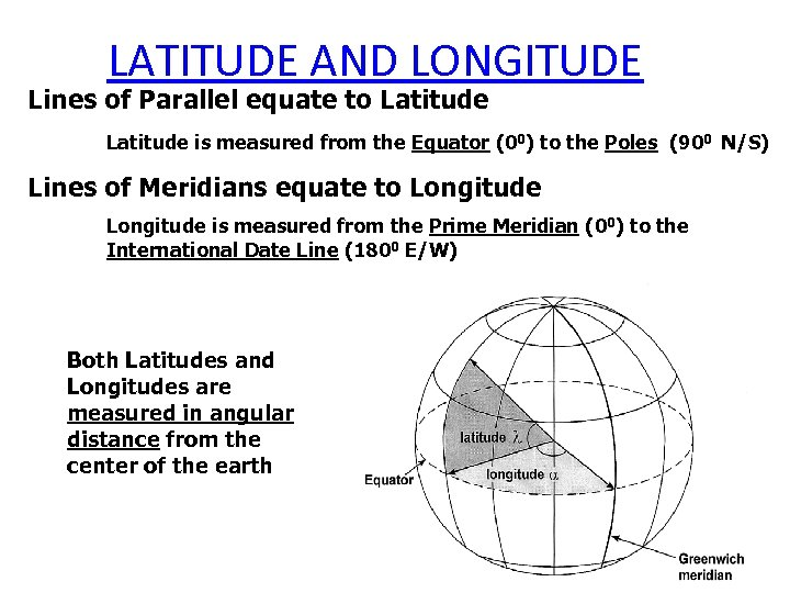LATITUDE AND LONGITUDE Lines of Parallel equate to Latitude is measured from the Equator