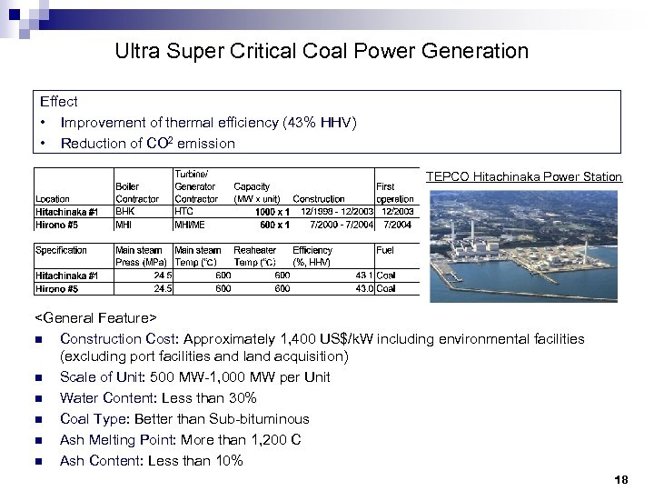 Ultra Super Critical Coal Power Generation Effect • Improvement of thermal efficiency (43% HHV)