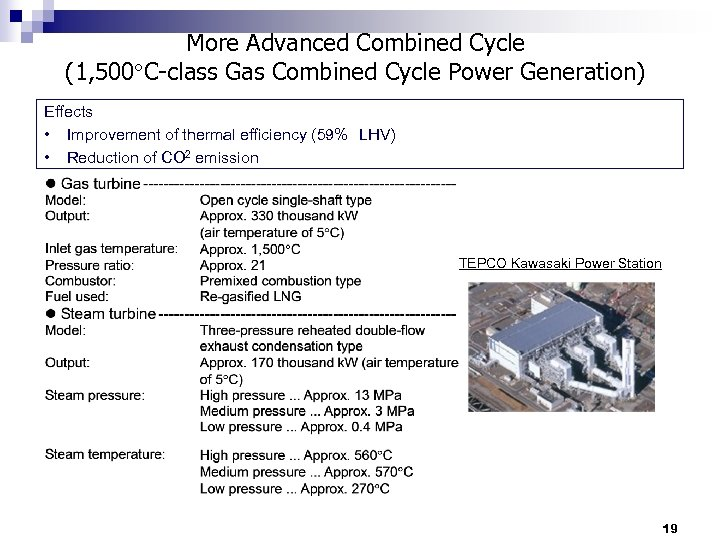 More Advanced Combined Cycle (1, 500 C-class Gas Combined Cycle Power Generation) Effects •
