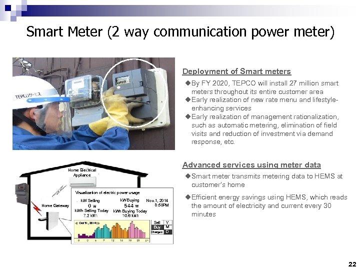 Smart Meter (2 way communication power meter) Deployment of Smart meters ◆By FY 2020,