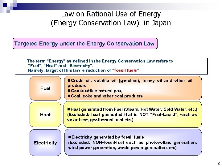 Law on Rational Use of Energy (Energy Conservation Law) in Japan Targeted Energy under