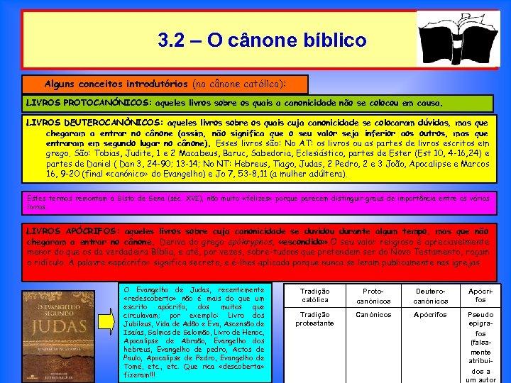 3. 2 – O cânone bíblico Alguns conceitos introdutórios (no cânone católico): LIVROS PROTOCANÓNICOS: