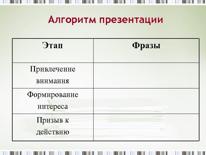 Алгоритм презентации Этап Привлечение внимания Формирование интереса Призыв к действию Фразы