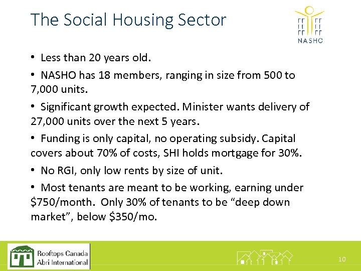 The Social Housing Sector • Less than 20 years old. • NASHO has 18
