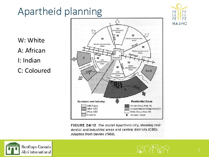 Apartheid planning W: White A: African I: Indian C: Coloured 5