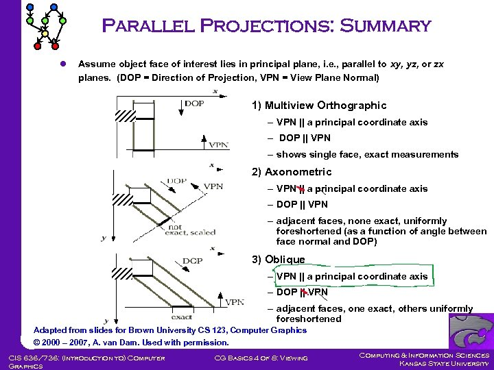 Parallel Projections: Summary l Assume object face of interest lies in principal plane, i.