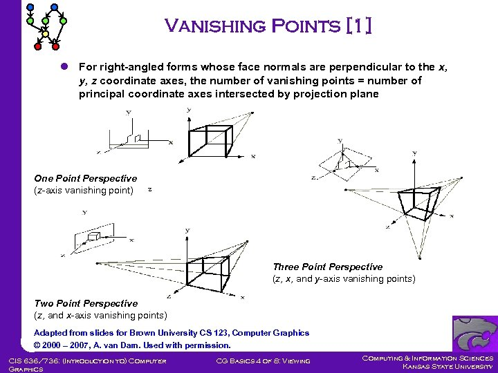 Vanishing Points [1] l For right-angled forms whose face normals are perpendicular to the