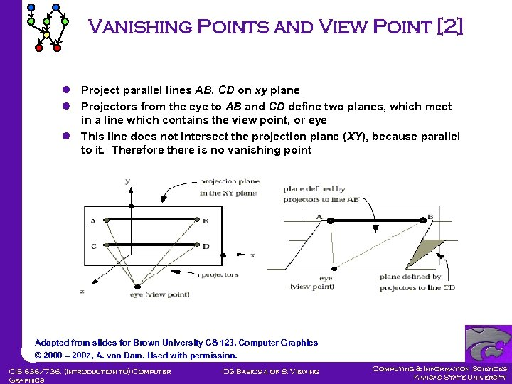 Vanishing Points and View Point [2] l Project parallel lines AB, CD on xy