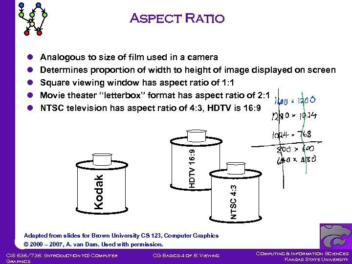 Aspect Ratio NTSC 4: 3 HDTV 16: 9 Analogous to size of film used
