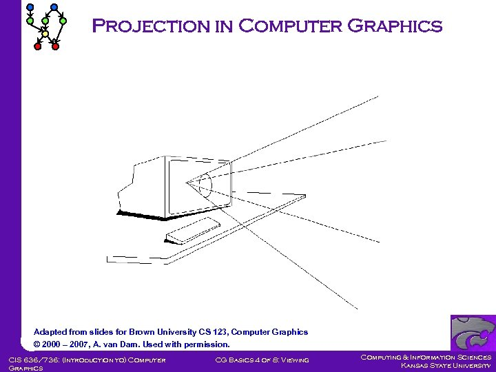 Projection in Computer Graphics Adapted from slides for Brown University CS 123, Computer Graphics