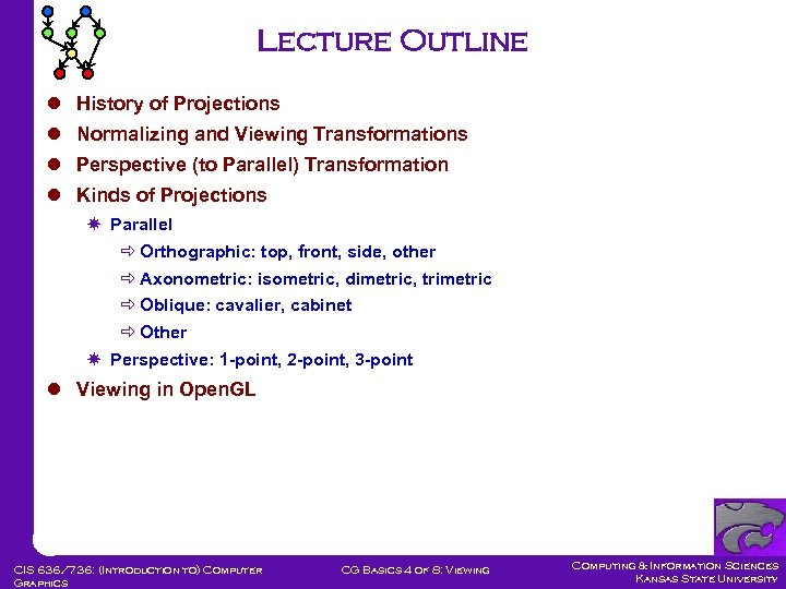 Lecture Outline l History of Projections l Normalizing and Viewing Transformations l Perspective (to