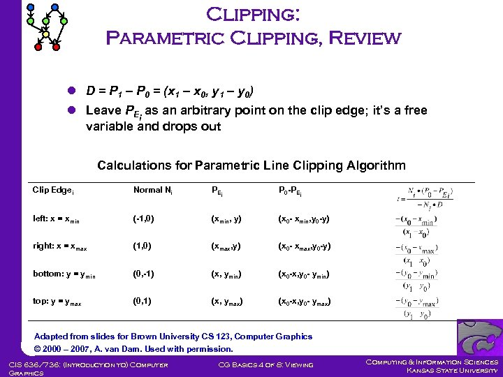 Clipping: Parametric Clipping, Review l D = P 1 – P 0 = (x