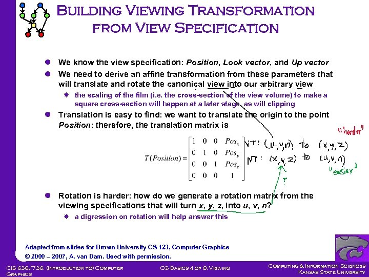 Building Viewing Transformation from View Specification l We know the view specification: Position, Look