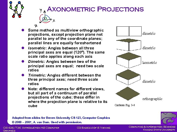 Axonometric Projections l Same method as multiview orthographic projections, except projection plane not parallel