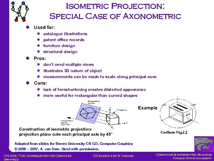 Isometric Projection: Special Case of Axonometric l Used for: catalogue illustrations patent office records