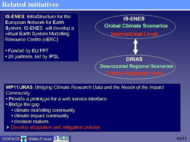 Related initiatives IS-ENES: Infra. Structure for the European Network for Earth System. IS-ENES will