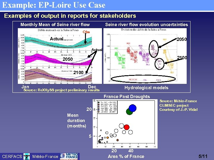 Example: EP-Loire Use Case Examples of output in reports for stakeholders Seine river flow