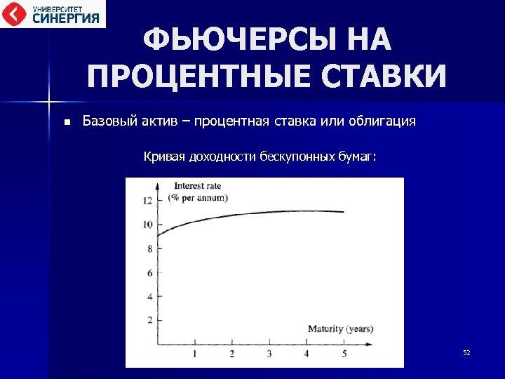 ФЬЮЧЕРСЫ НА ПРОЦЕНТНЫЕ СТАВКИ n Базовый актив – процентная ставка или облигация Кривая доходности